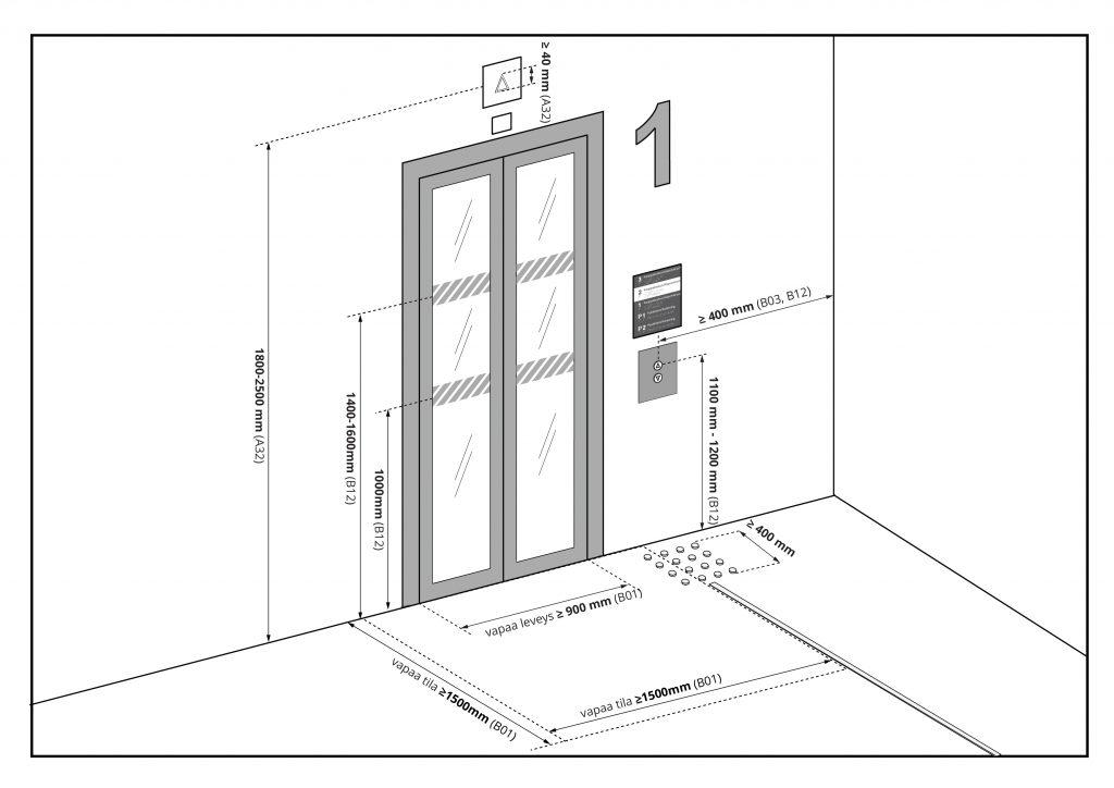 Hissin ominaisuudet kerrostasolla, ohjekuva
