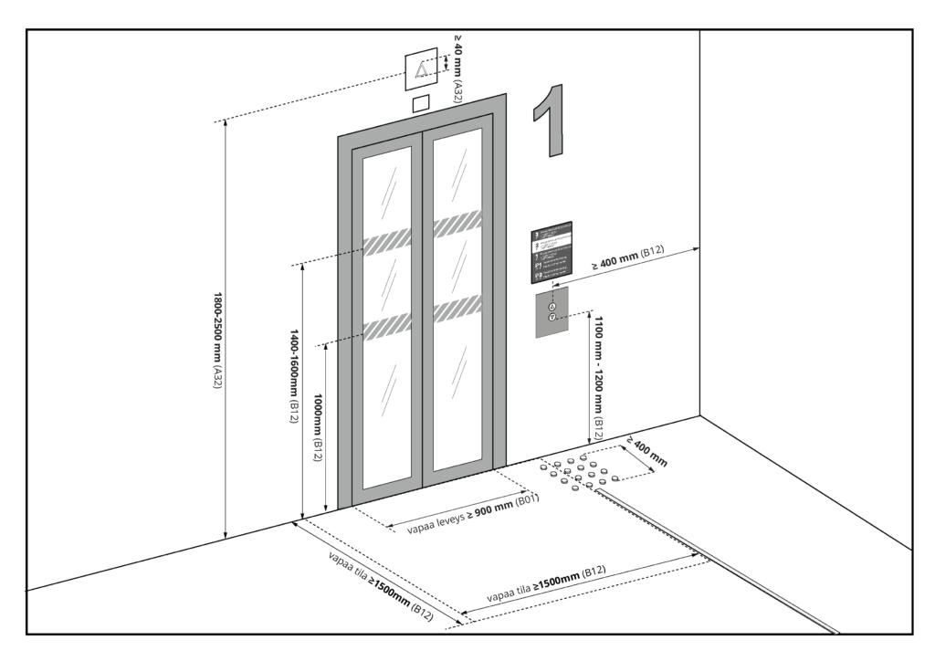Kuvaa klikkaamalla se avautuu suurempana. Kuvassa esitetään hissin ominaisuuksia kerrostasolla.