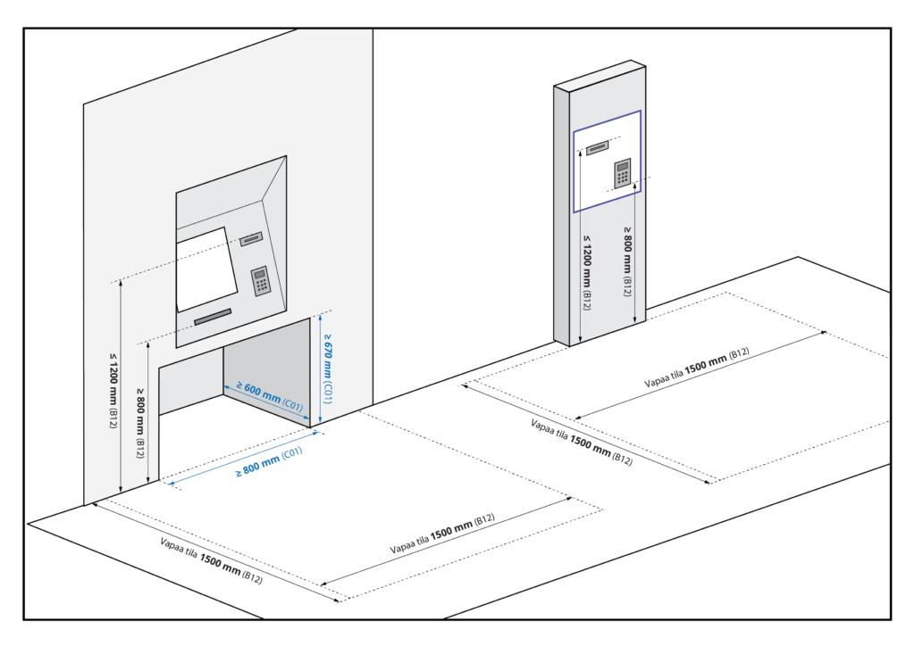 Kuvaa klikkaamalla se avautuu suurempana. Kuvassa esitetään esteetön automaatti.