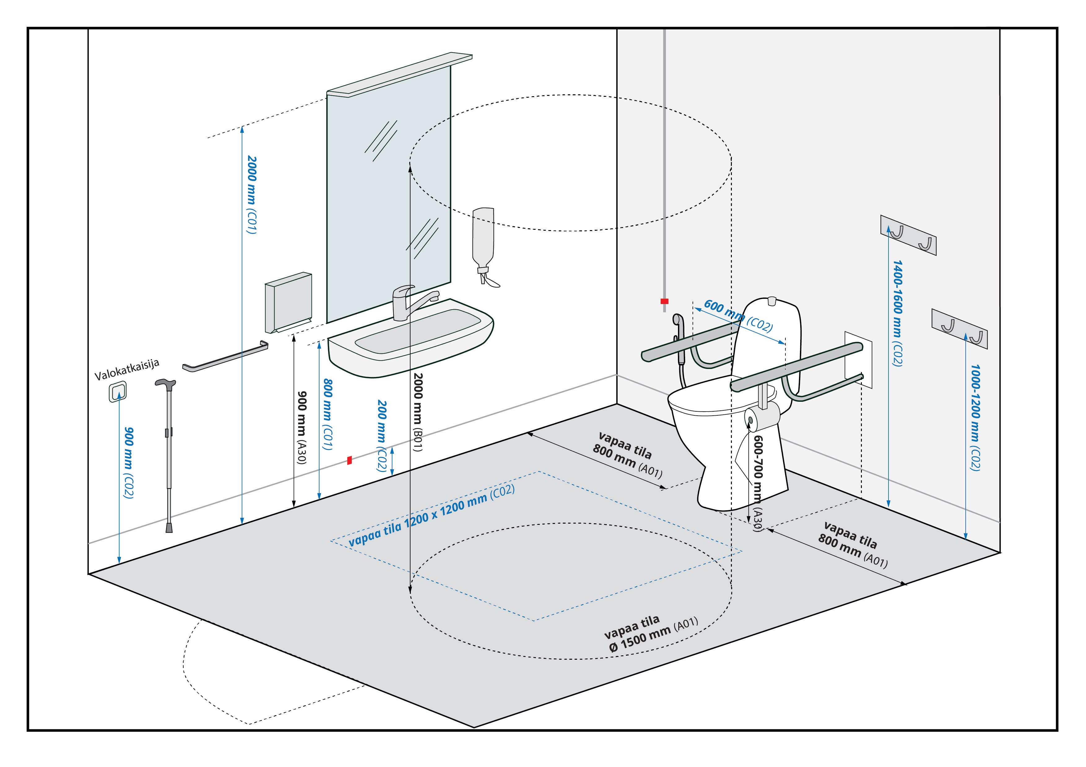 WC, sisäpuolelta