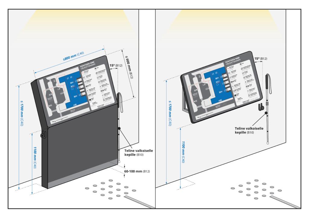 Kuvaa klikkaamalla se avautuu suurempana. Kuvassa esitetään koho-opaste.